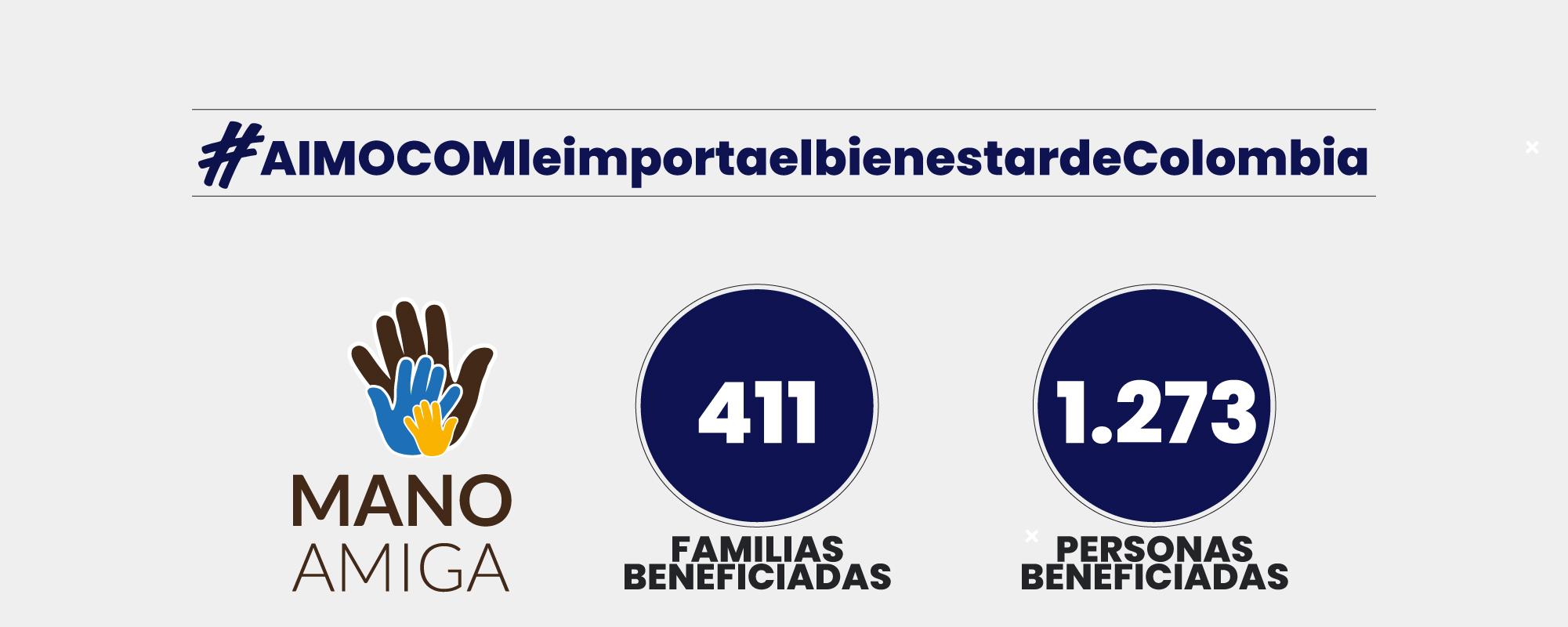 cifras campaña mano amiga imocom 2020 2021
